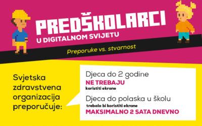 Kada, kako i koliko vremena djeca u Hrvatskoj provode pred malim ekranima