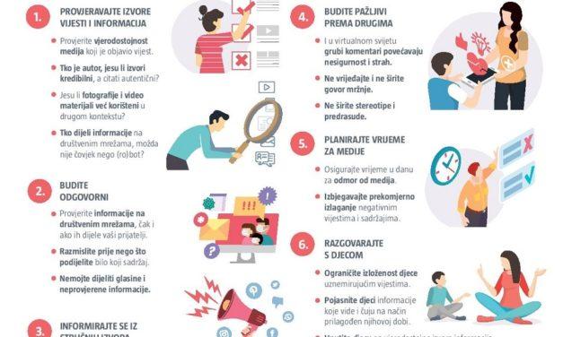 Infografika: Medijska pismenost u doba koronavirusa